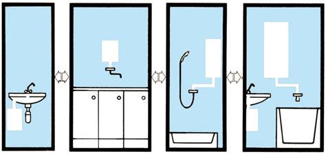 durchlauferhitzer oder boiler durchlauferhitzer oder warmwasserspeicher eckventil
