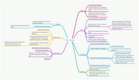 from to reving our thinking perfecting our path books mind mapping a pantser s path to planning the