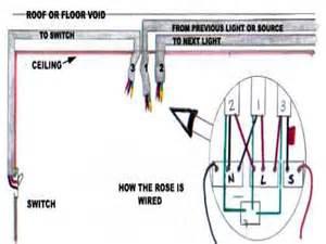 single pole switch wiring diagram k
