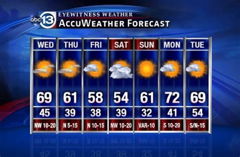 channel 13 houston weather radar houston texas weather forecast and radar
