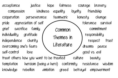list of themes in literature pdf stuff and things july 2014