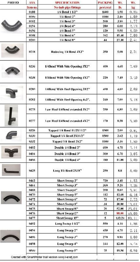 Cost Of Plumbing by Cast Iron Pipe Fittings China Mainland Iron Pipes