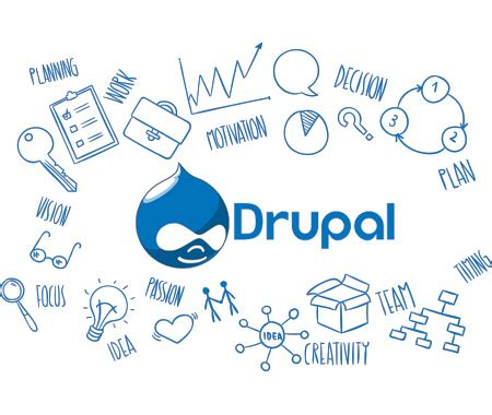 drupal template development hire drupal developer drupal web theme developer india
