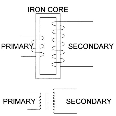 working of iron inductor iron inductor function 28 images electrical symbols and electronic symbols 1 electrical and
