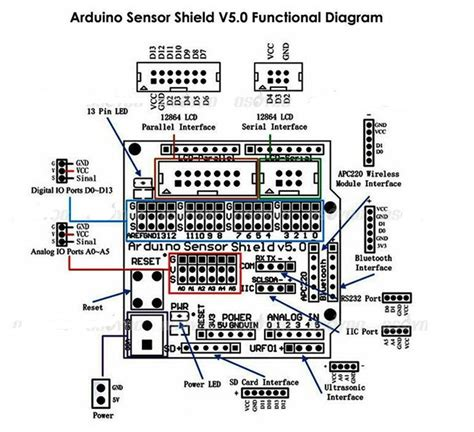 28 arduino robot wiring diagram diy arduino robotic www