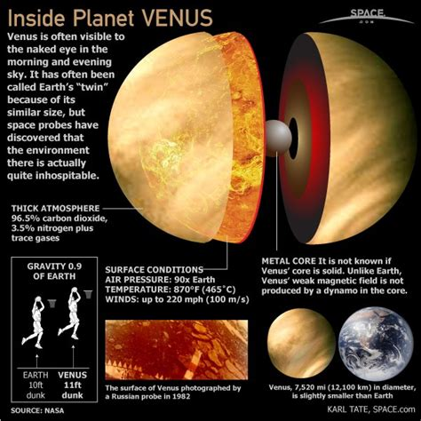 Bor Venus photos of venus