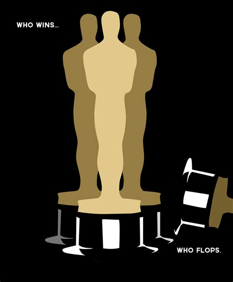 Django Oscar Templates by Predicting The 2013 Academy Awards The