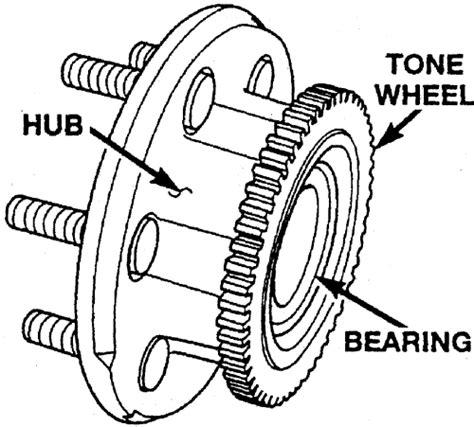 repair anti lock braking 1999 dodge ram 2500 club spare parts catalogs repair guides anti lock brake system 4 wheel anti lock brake system abs autozone com