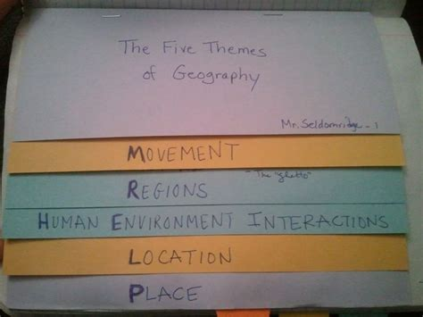 5 themes of geography booklet five themes of geography flip book school social studies