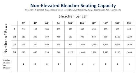 bleacher seating calculator and chart rental bleachers inc