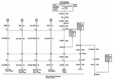 featherlite trailer wiring diagram 28 images livestock