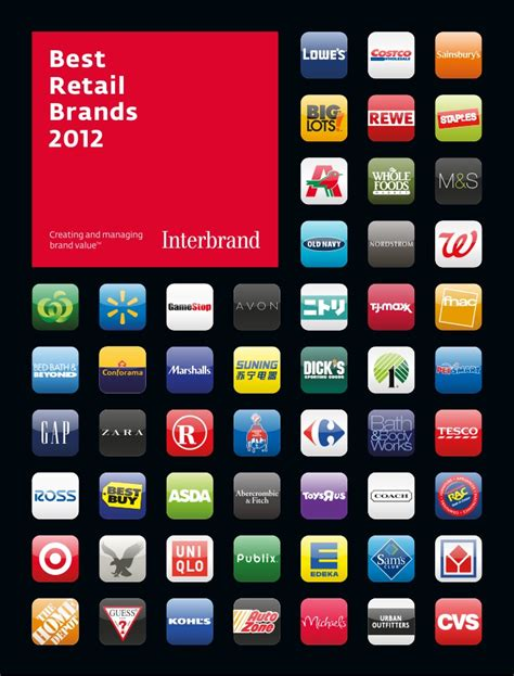 best brands best retail brands 2012 by interbrand