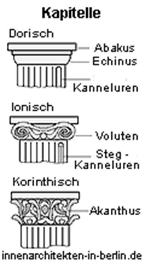 Architektur Fassade Begriffe by Architektur Lexikon Begriffe Stilkunde Und Baulehre