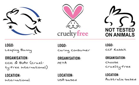 is tattoo goo tested on animals how to spot a fake cruelty free logo cruelty free kitty