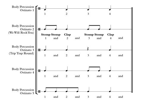 eligh pattern traps lyrics how to compose using body percussion to accompany the lion