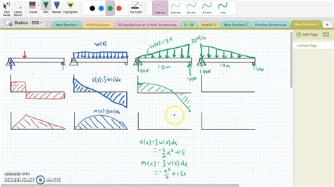 shear diagrams shear and moment diagrams for combined loadings