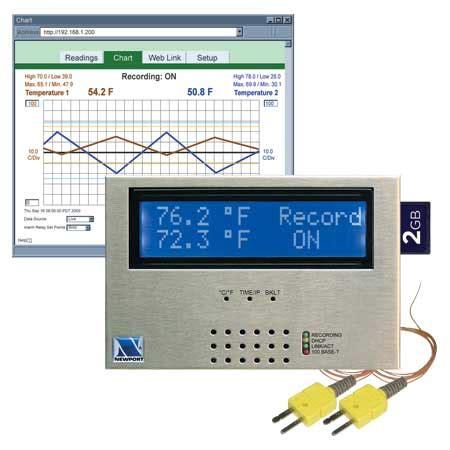 room temperature monitor room temperature monitoring omega engineering