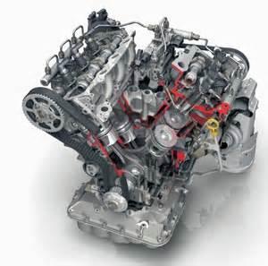 Jaguar 2 2 Diesel Engine Problems The Next Diesel Engine For Citroen Car Forum