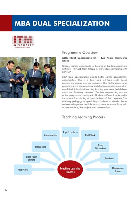 Dual Specialisation In Mba by 2014 2015 Itm School Of Business Brochure