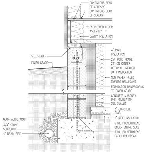 Typical Floor Framing Plan by Insulated Basement Concrete Block With 4 In Interior