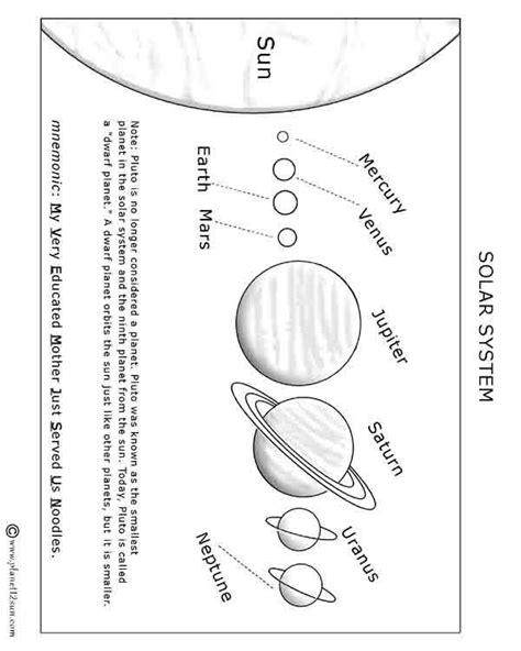 printable worksheets solar system kindergarten free printables for kids