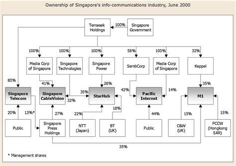 alibaba organizational structure cis 471 is alibaba comparable to a us company