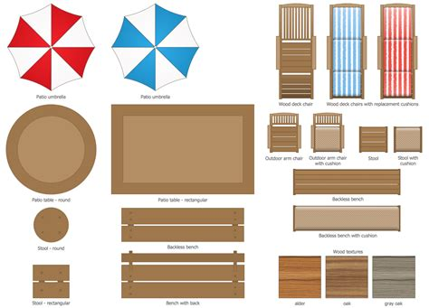 patio designs the key element to enhance and accessorize landscape garden solution conceptdraw com