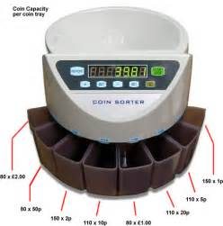 Coin Counter Coin Counter World Coins Collecting