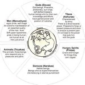 buddhism symbol wheel of life meaning www galleryhip com