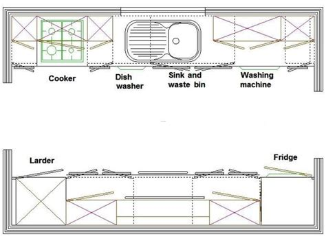 Size Of Kitchen Island by Galley Kitchen Layout Design Bookmark 15026