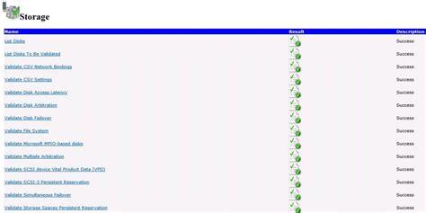 diskpart format ntfs cluster size validando failover cluster com discos gpt solutions4crowds