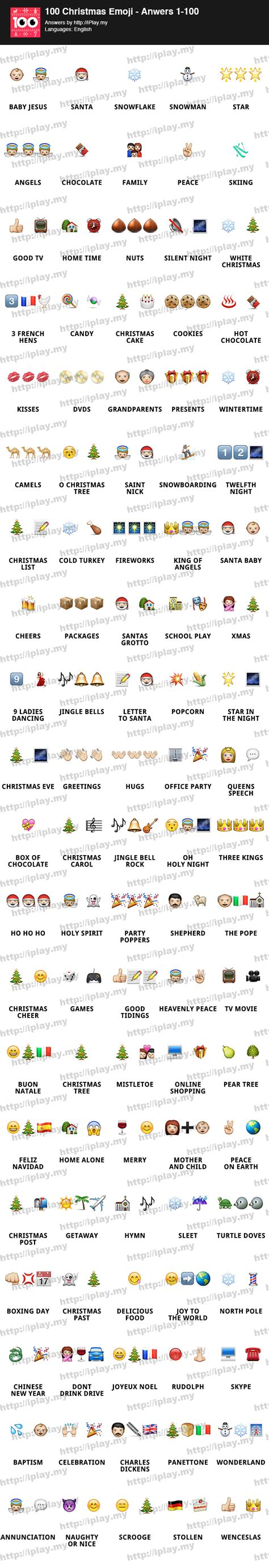 Letter Gift Emoji Quiz 100 Emoji Answers Iplay My Picture Puzzle Emoji Answers