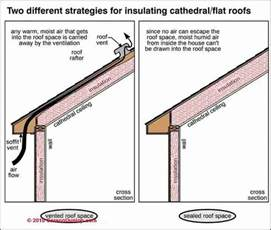 Home Design Degree by Roof Ventilation The Need For Roof Ventilation Proposals
