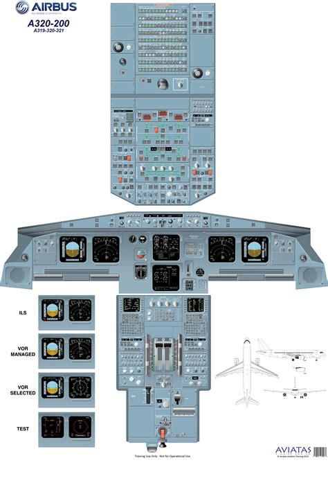 cabina a320 glyn chadwick airbus a320 cockpit diagram