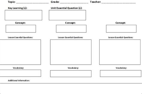 emergent curriculum planning template emergent curriculum preschool lesson plan template click