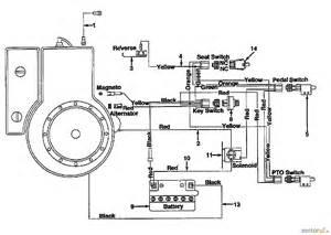 mtd rasentraktoren 10 76 hn 132 520c 1992 schaltplan