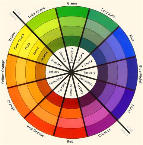 pink color wheel meekzbeautyparadise color wheel theory