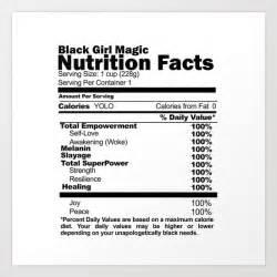 Duvet Cover Black And White Black Magic Nutrition Facts Art Print By Alegna Art