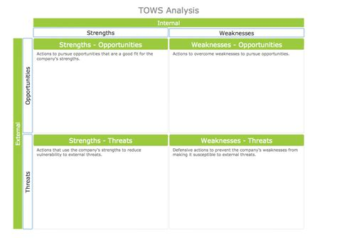 design elements matrices matrices swot and tows matrix tows matrix