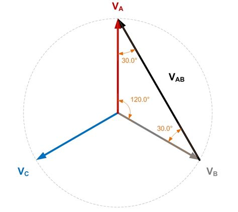 3 phase phasor diagram three phase power supply what is line to line voltage