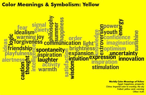 what color does yellow represent color symbolism chart color meanings chart color charts