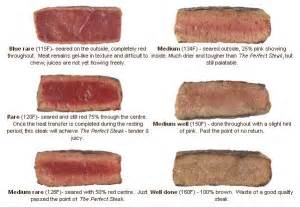 how to cook a blue steak