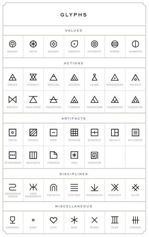 geometric pattern meanings best 25 geometric tattoo meaning ideas on pinterest