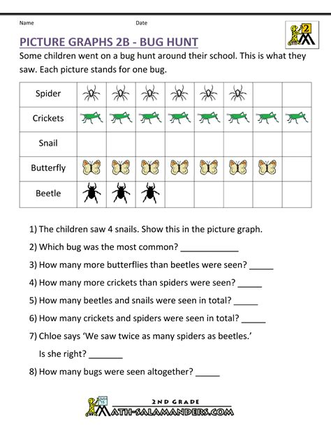 Picture Worksheets by Bar Graphs 2nd Grade