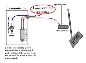 wiring diagrams for ford overdrive transmission wiring get free image about wiring diagram