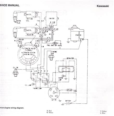 8 horse kohler small engine wiring diagram get free