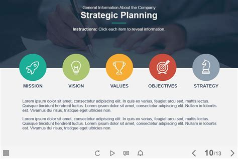 e learning strategy template image collections templates