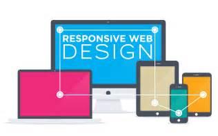 Online Designer 191 Qu 233 Es Responsive Web Design