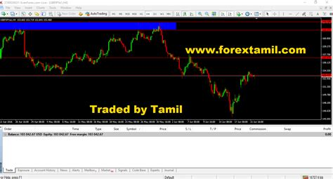 forex trading tutorial in mumbai free forex training india mumbai professional forex