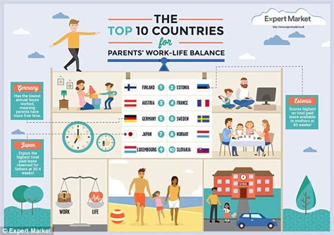 US announced as the worst country to parent in   Daily